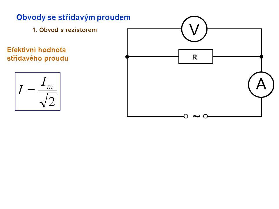Obvody se střídavým proudem 1. Obvod s rezistorem A V ~ Efektivní hodnota střídavého proudu R