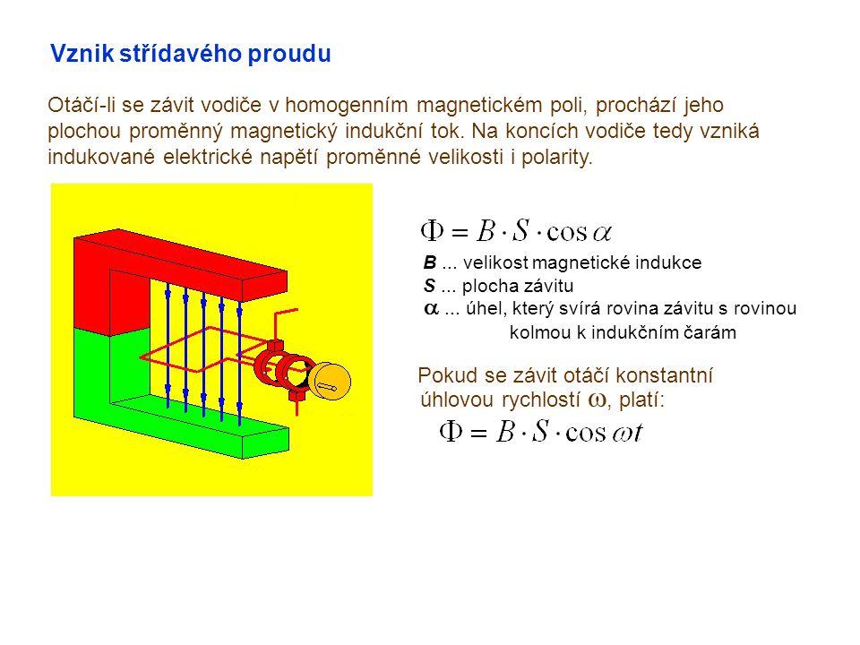Vznik střídavého proudu Otáčí-li se závit vodiče v homogenním magnetickém poli, prochází jeho plochou proměnný magnetický indukční tok. Na koncích vod