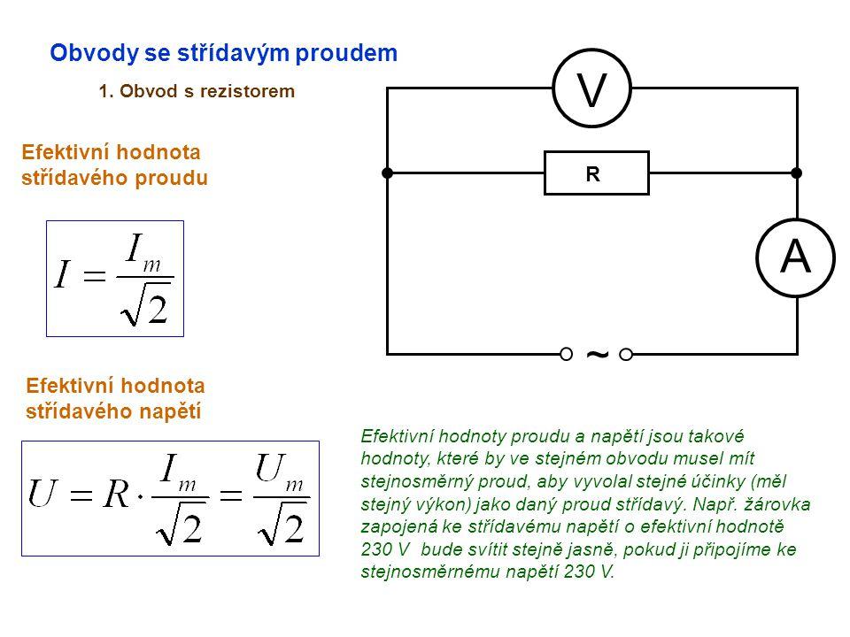 Obvody se střídavým proudem 1. Obvod s rezistorem A V ~ Efektivní hodnota střídavého proudu Efektivní hodnota střídavého napětí Efektivní hodnoty prou