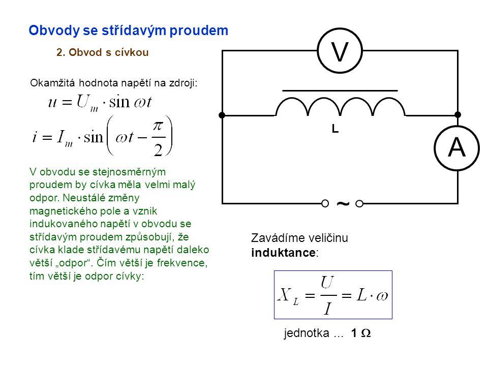 Obvody se střídavým proudem 2. Obvod s cívkou A V ~ Okamžitá hodnota napětí na zdroji: L V obvodu se stejnosměrným proudem by cívka měla velmi malý od