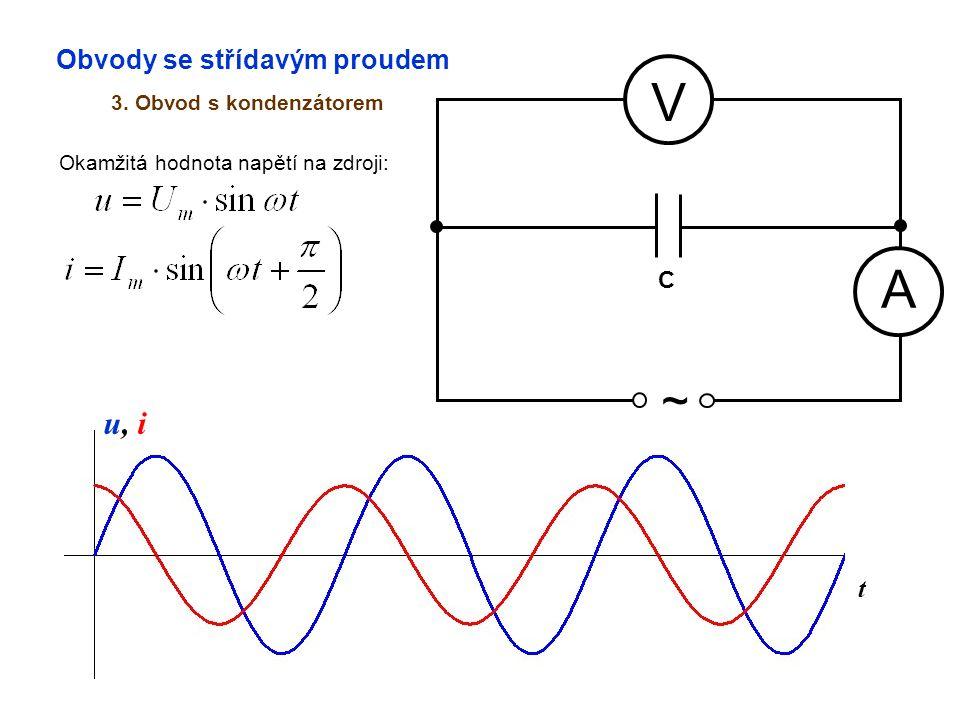 Obvody se střídavým proudem 3. Obvod s kondenzátorem A V ~ Okamžitá hodnota napětí na zdroji: C t u, iu, i