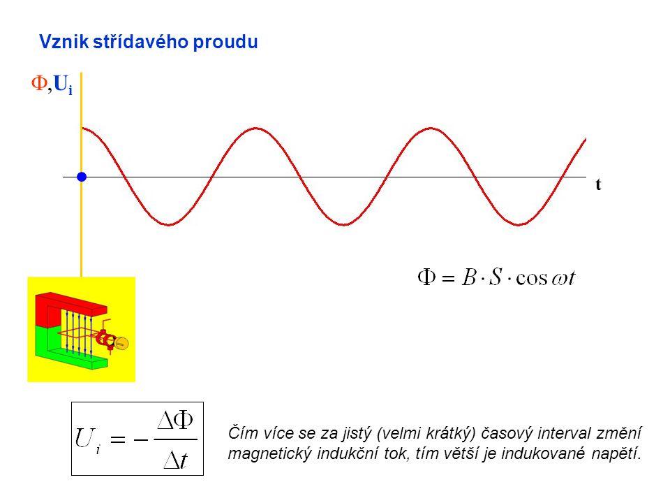 t Čím více se za jistý (velmi krátký) časový interval změní magnetický indukční tok, tím větší je indukované napětí. UiUi