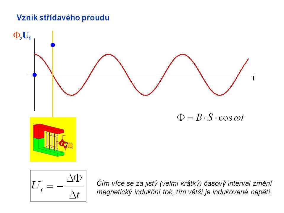 Vznik střídavého proudu t UiUi Čím více se za jistý (velmi krátký) časový interval změní magnetický indukční tok, tím větší je indukované napětí.