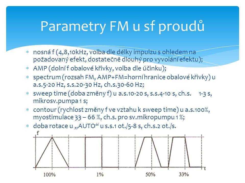  nosná f (4,8,10kHz, volba dle délky impulzu s ohledem na požadovaný efekt, dostatečně dlouhý pro vyvolání efektu);  AMP (dolní f obalové křivky, vo