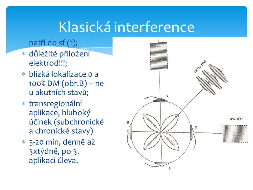 Klasická interference  patří do sf (t);  důležité přiložení elektrod!!!;  blízká lokalizace 0 a 100% DM (obr.B) – ne u akutních stavů;  transregio