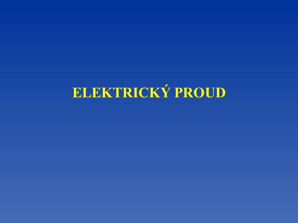 Elektrostatická indukce Při elektrostatické indukci na krátký čas nastane uspo- řádaný pohyb elektricky nabitých částic.