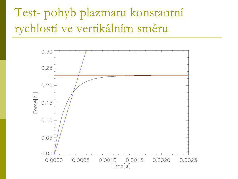 Test- pohyb plazmatu konstantní rychlostí ve vertikálním směru