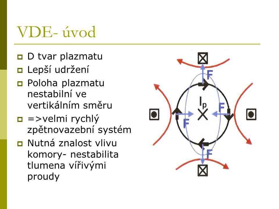 VDE- úvod  D tvar plazmatu  Lepší udržení  Poloha plazmatu nestabilní ve vertikálním směru  =>velmi rychlý zpětnovazební systém  Nutná znalost vlivu komory- nestabilita tlumena vířivými proudy