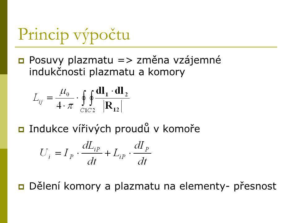 Princip výpočtu  Posuvy plazmatu => změna vzájemné indukčnosti plazmatu a komory  Indukce vířivých proudů v komoře  Dělení komory a plazmatu na elementy- přesnost