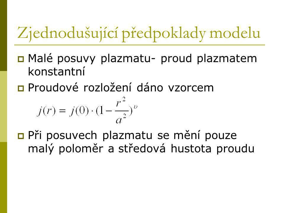 Zjednodušující předpoklady modelu  Malé posuvy plazmatu- proud plazmatem konstantní  Proudové rozložení dáno vzorcem  Při posuvech plazmatu se mění pouze malý poloměr a středová hustota proudu