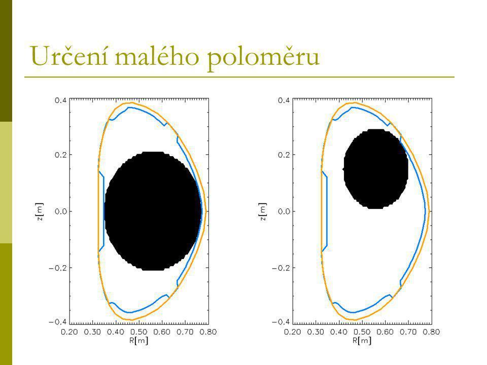 Určení napětí na elementu komory  Napětí indukované v komoře není všude stejné => dělení komory na elementy, výpočet napětí na každém z nich zvlášť  Spočtení vzájemné indukčnosti plazma- element pro různé polohy plazmatu  Posuv plazmatu- změna vzájemné indukčnosti, indukce napětí