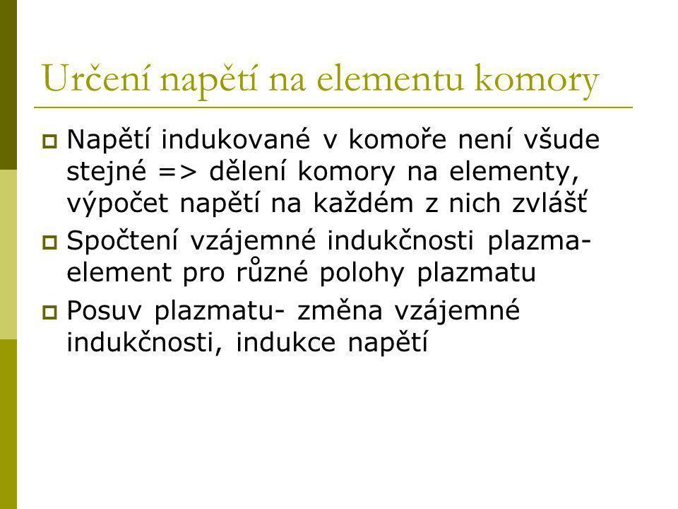 Proud elementy komory  Soustava rovnic  NELZE zanedbat vzájemné indukčnosti  Pro reálný případ pohybu plazmatu řešení velmi obtížné- odhad