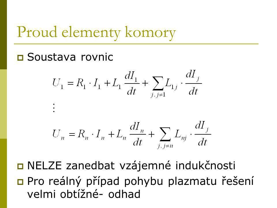 Odhad proudu v komoře  Začátek pohybu- zanedbání odporu elementu  Později- zanedbání indukčností  Takto určení 2 odhadů proudů- induktivní a resistivní