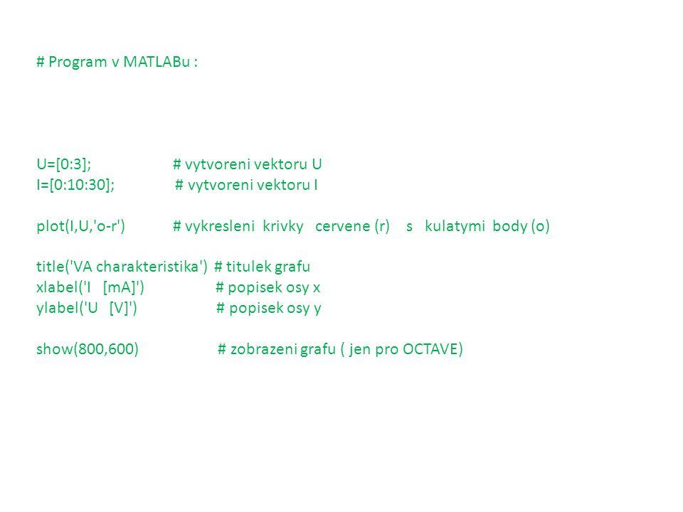 # Program v MATLABu : U=[0:3];# vytvoreni vektoru U I=[0:10:30]; # vytvoreni vektoru I plot(I,U,'o-r')# vykresleni krivky cervene (r) s kulatymi body