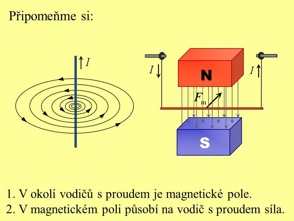 1. V okolí vodičů s proudem je magnetické pole. 2. V magnetickém poli působí na vodič s proudem síla. S N Připomeňme si: