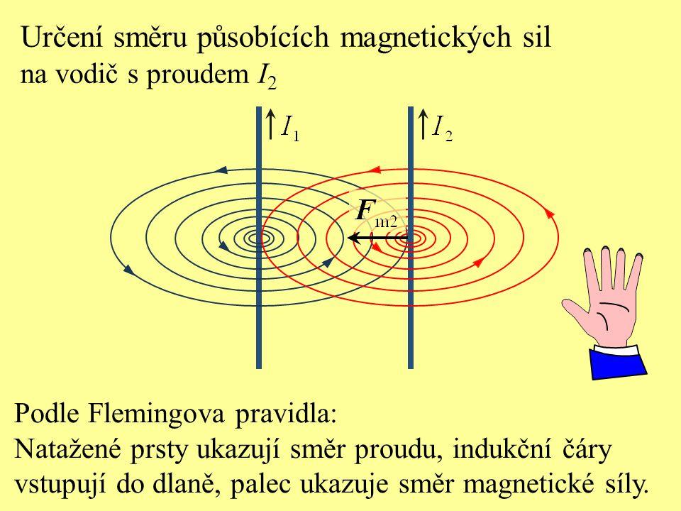 Určení směru působících magnetických sil na vodič s proudem I 2 Podle Flemingova pravidla: Natažené prsty ukazují směr proudu, indukční čáry vstupují