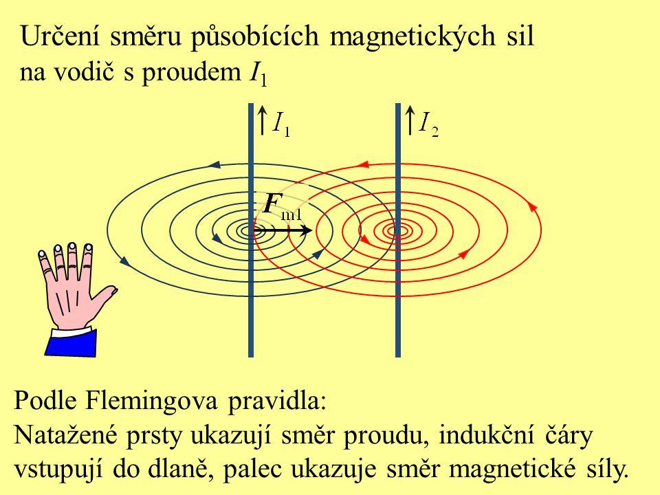 Určení směru působících magnetických sil na vodič s proudem I 1 Podle Flemingova pravidla: Natažené prsty ukazují směr proudu, indukční čáry vstupují