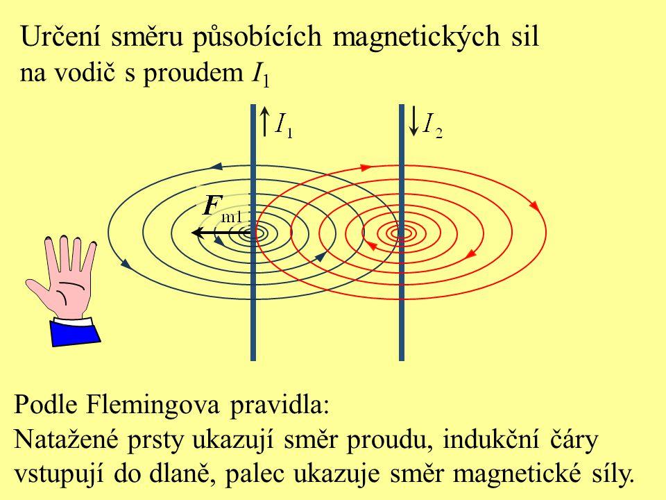 Dva rovnoběžné vodiče s proudy opačného směru se navzájem magnetickými silami odpuzují.