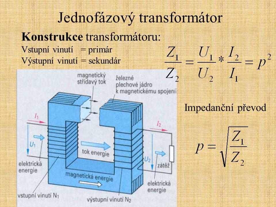 Jednofázový transformátor Rozptylové magnetické pole: Je tvořeno rozptylovým tokem primárním ϕ r1 a sekundárním ϕ r2, tyto toky nepříspívají k magnetické vazbě mezi primárem a sekundárem, jsou to ztráty.
