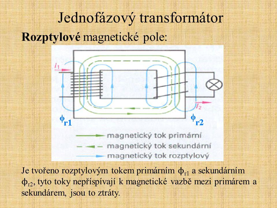 Jednofázový transformátor Tvary železných jáder toroidní jádrovéplášťové 1 sloupek jádra 2 spojka jádra 3,4 vinutí cívek