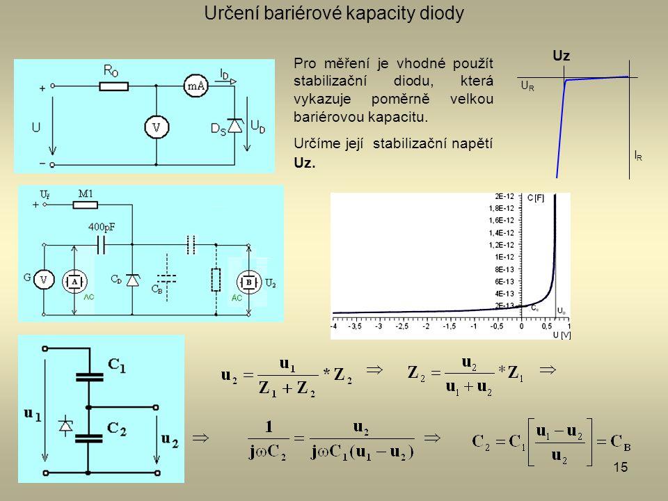 15 Určení bariérové kapacity diody Pro měření je vhodné použít stabilizační diodu, která vykazuje poměrně velkou bariérovou kapacitu. Určíme její stab