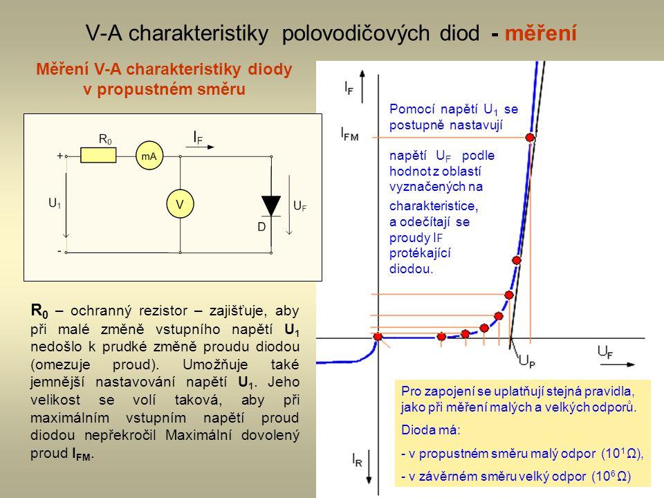 3 V-A charakteristiky polovodičových diod - měření Měření V-A charakteristiky diody v propustném směru R 0 – ochranný rezistor – zajišťuje, aby při ma