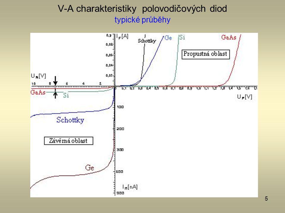5 V-A charakteristiky polovodičových diod typické průběhy