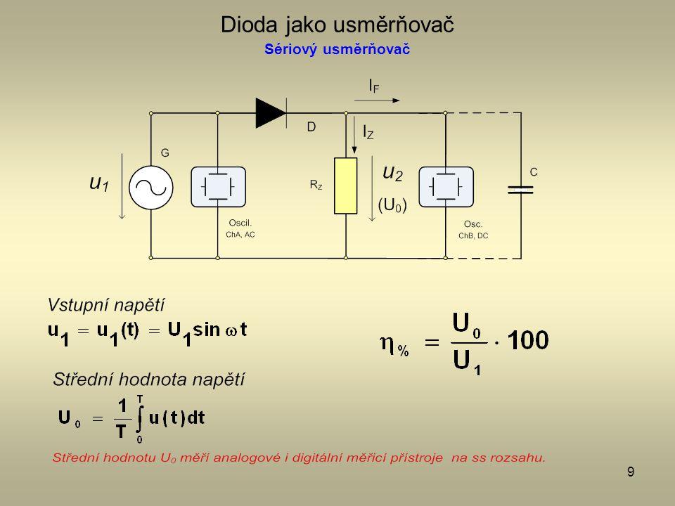 9 Dioda jako usměrňovač Sériový usměrňovač