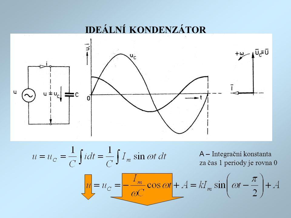 IDEÁLNÍ KONDENZÁTOR + A – Integrační konstanta za čas 1 periody je rovna 0 =