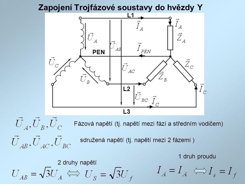 Zapojení Trojfázové soustavy do hvězdy Y Fázová napětí (tj. napětí mezi fází a středním vodičem) sdružená napětí (tj. napětí mezi 2 fázemi ) 1 druh pr