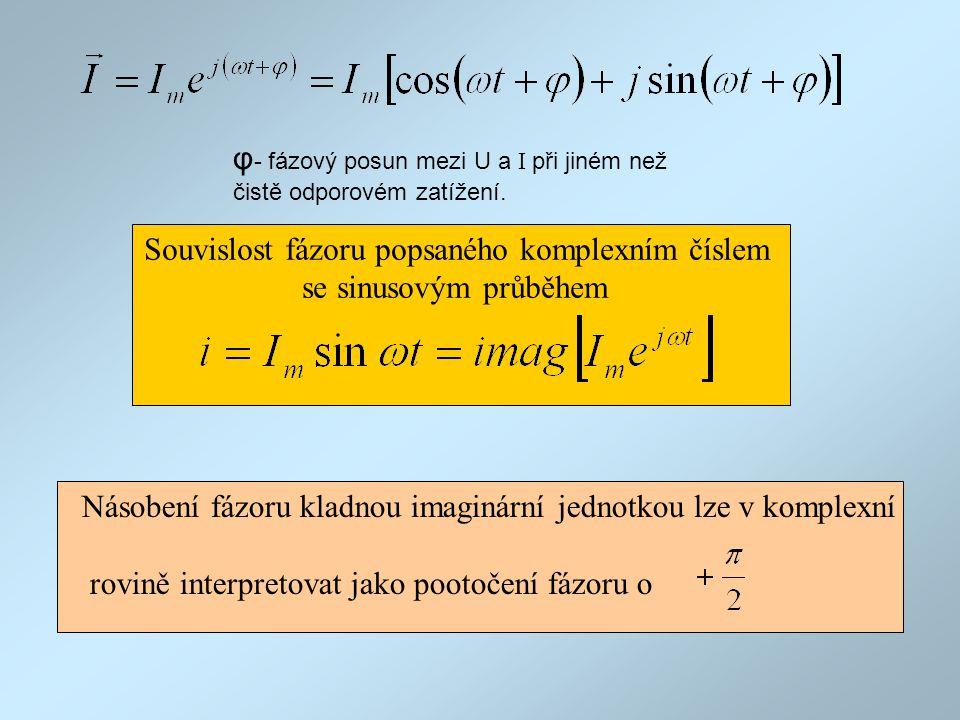 Souvislost fázoru popsaného komplexním číslem se sinusovým průběhem Násobení fázoru kladnou imaginární jednotkou lze v komplexní rovině interpretovat