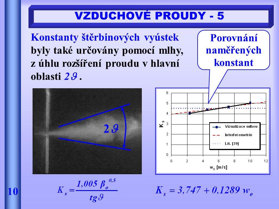 VZDUCHOVÉ PROUDY - 5 10 Konstanty štěrbinových vyústek byly také určovány pomocí mlhy, z úhlu rozšíření proudu v hlavní oblasti 2. 2 Porovnání naměřen