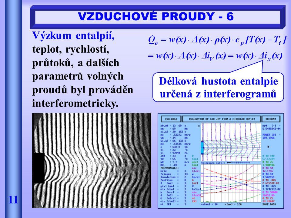 VZDUCHOVÉ PROUDY - 6 11 Výzkum entalpií, teplot, rychlostí, průtoků, a dalších parametrů volných proudů byl prováděn interferometricky. Délková hustot