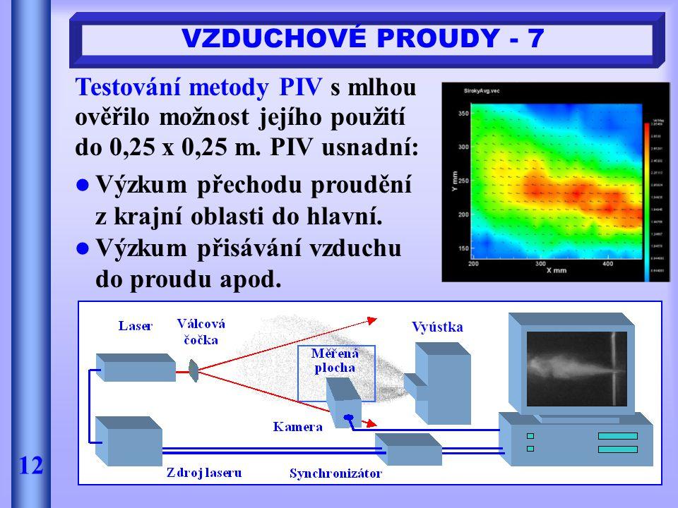 VZDUCHOVÉ PROUDY - 7 12 Testování metody PIV s mlhou ověřilo možnost jejího použití do 0,25 x 0,25 m. PIV usnadní: Výzkum přechodu proudění z krajní o