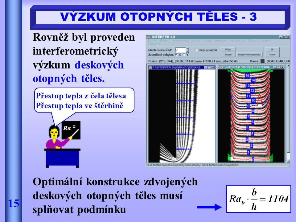 VÝZKUM OTOPNÝCH TĚLES - 3 15 Rovněž byl proveden interferometrický výzkum deskových otopných těles. Ra Optimální konstrukce zdvojených deskových otopn