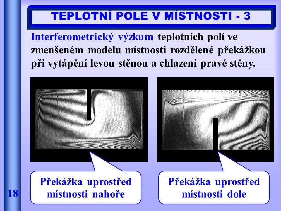 18 TEPLOTNÍ POLE V MÍSTNOSTI - 3 Interferometrický výzkum teplotních polí ve zmenšeném modelu místnosti rozdělené překážkou při vytápění levou stěnou