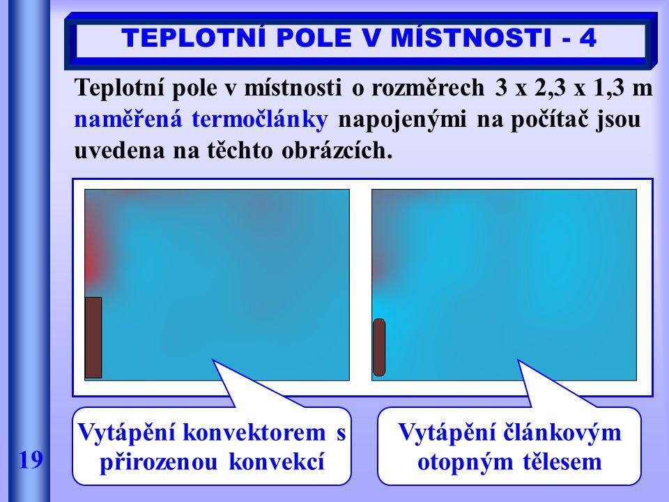 19 TEPLOTNÍ POLE V MÍSTNOSTI - 4 Teplotní pole v místnosti o rozměrech 3 x 2,3 x 1,3 m naměřená termočlánky napojenými na počítač jsou uvedena na těch