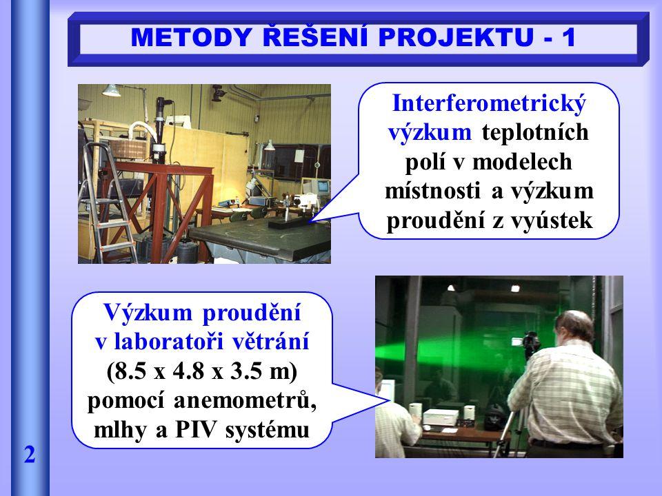 METODY ŘEŠENÍ PROJEKTU - 1 2 Výzkum proudění v laboratoři větrání (8.5 x 4.8 x 3.5 m) pomocí anemometrů, mlhy a PIV systému Interferometrický výzkum t