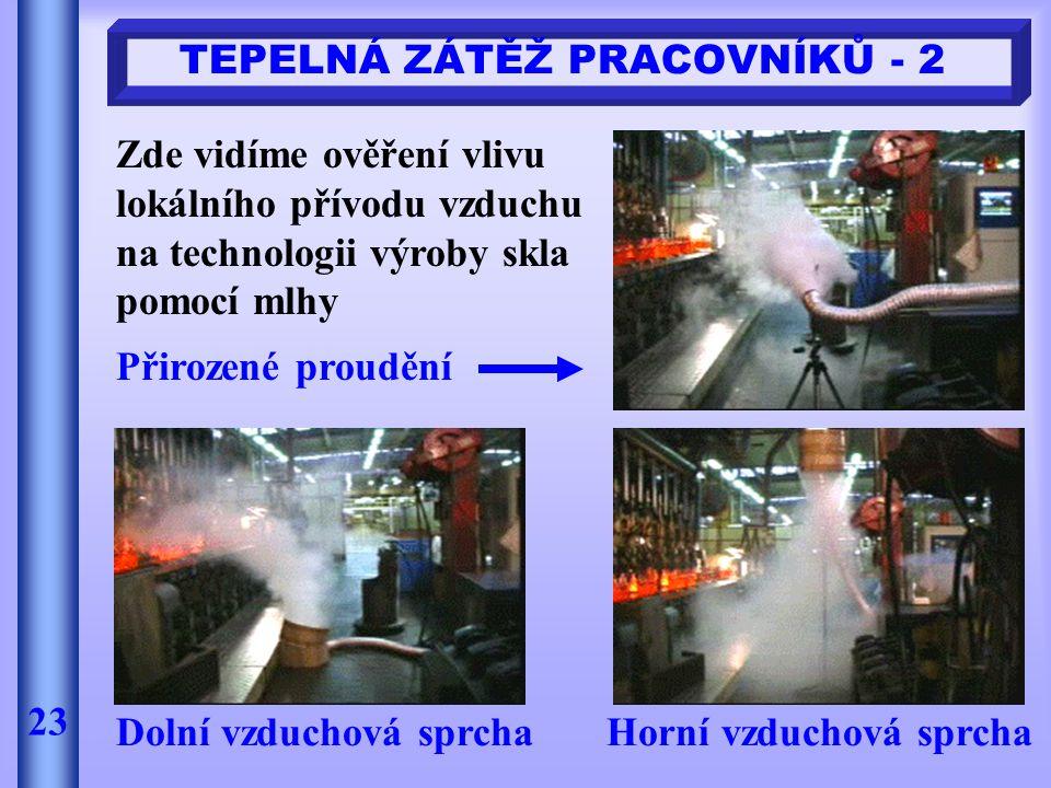 TEPELNÁ ZÁTĚŽ PRACOVNÍKŮ - 2 23 Zde vidíme ověření vlivu lokálního přívodu vzduchu na technologii výroby skla pomocí mlhy Přirozené proudění Dolní vzd