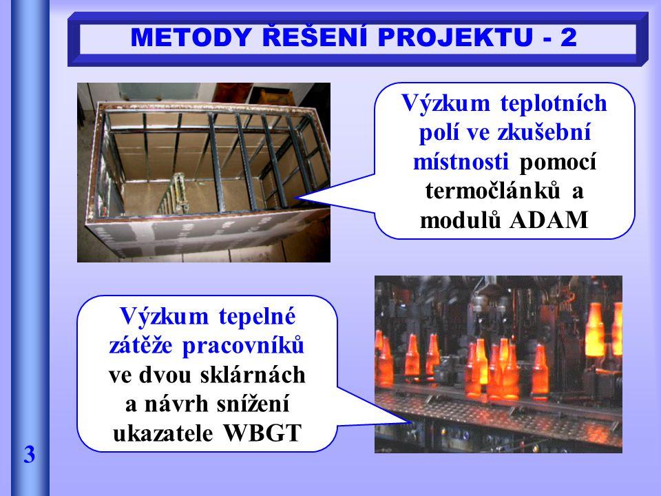 METODY ŘEŠENÍ PROJEKTU - 2 3 Výzkum teplotních polí ve zkušební místnosti pomocí termočlánků a modulů ADAM Výzkum tepelné zátěže pracovníků ve dvou sk
