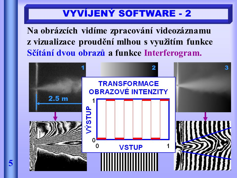 VYVÍJENÝ SOFTWARE - 2 5 Na obrázcích vidíme zpracování videozáznamu z vizualizace proudění mlhou s využitím funkce Sčítání dvou obrazů a funkce Interf