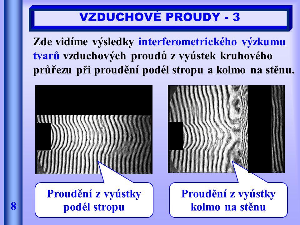 VZDUCHOVÉ PROUDY - 3 8 Zde vidíme výsledky interferometrického výzkumu tvarů vzduchových proudů z vyústek kruhového průřezu při proudění podél stropu