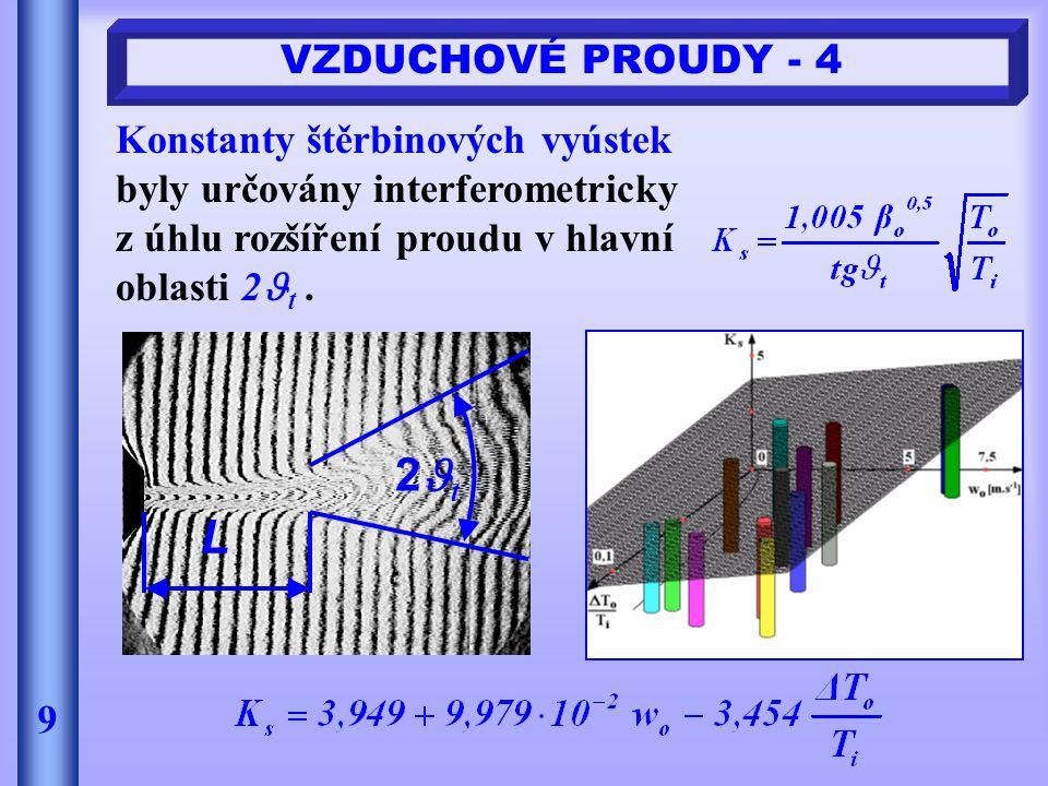 VZDUCHOVÉ PROUDY - 4 9 Konstanty štěrbinových vyústek byly určovány interferometricky z úhlu rozšíření proudu v hlavní oblasti 2 t. L 2 t