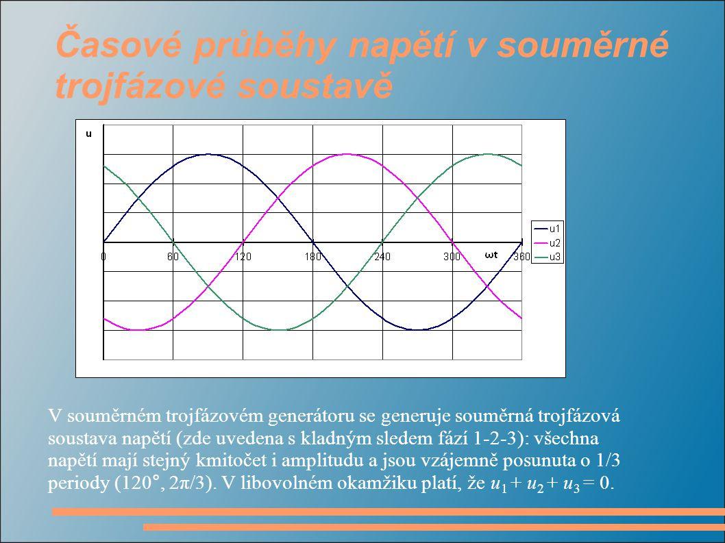 Časové průběhy napětí v souměrné trojfázové soustavě V souměrném trojfázovém generátoru se generuje souměrná trojfázová soustava napětí (zde uvedena s kladným sledem fází 1-2-3): všechna napětí mají stejný kmitočet i amplitudu a jsou vzájemně posunuta o 1/3 periody (120°, 2π/3).