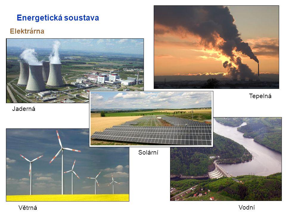 Energetická soustava Elektrárna Jaderná Tepelná Větrná Vodní Solární