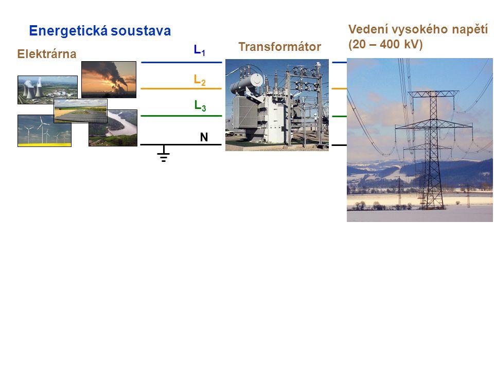 Energetická soustava Elektrárna N L1L1 L2L2 L3L3 Transformátor Vedení vysokého napětí (20 – 400 kV)