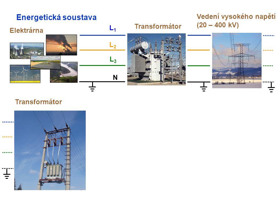 Energetická soustava Elektrárna N L1L1 L2L2 L3L3 Transformátor Vedení vysokého napětí (20 – 400 kV) Transformátor