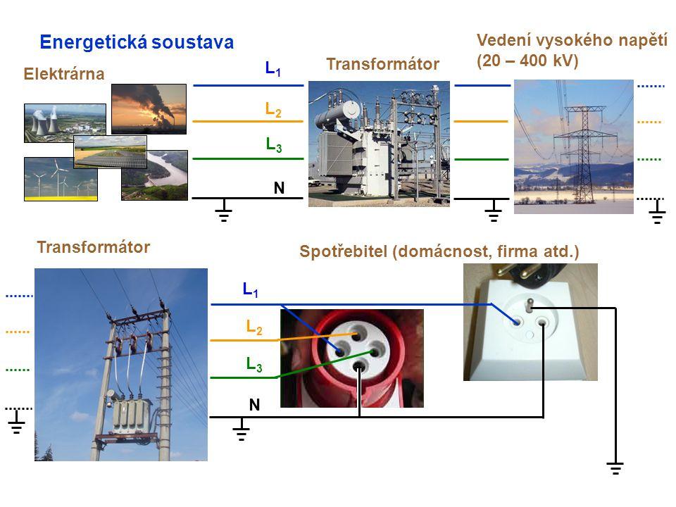 Energetická soustava Elektrárna N L1L1 L2L2 L3L3 Transformátor Vedení vysokého napětí (20 – 400 kV) Transformátor N L1L1 L2L2 L3L3 Spotřebitel (domácnost, firma atd.)