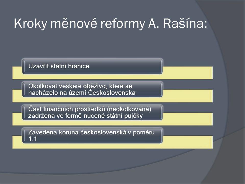 Kroky měnové reformy A. Rašína: Uzavřít státní hranice Okolkovat veškeré oběživo, které se nacházelo na území Československa Část finančních prostředk