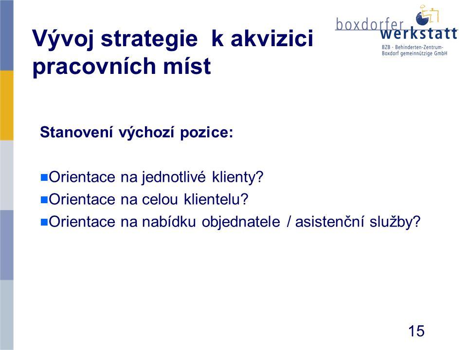 Vývoj strategie k akvizici pracovních míst Stanovení výchozí pozice: n n Orientace na jednotlivé klienty? n n Orientace na celou klientelu? n n Orient